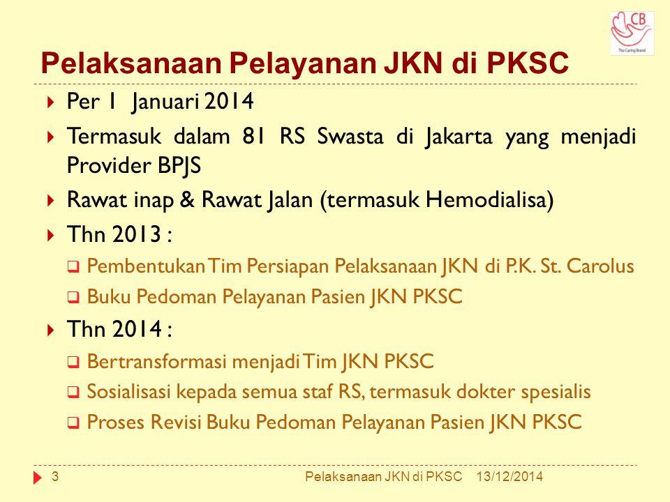 Pelaksanaan Pelayanan JKN di PKSC