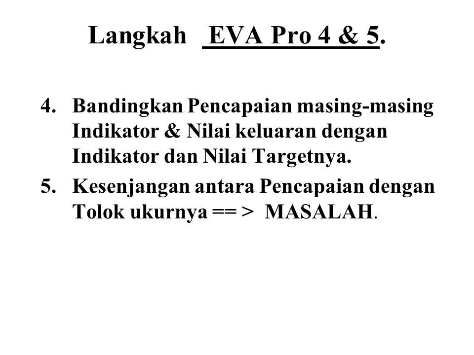 Langkah EVA Pro 4 & 5.