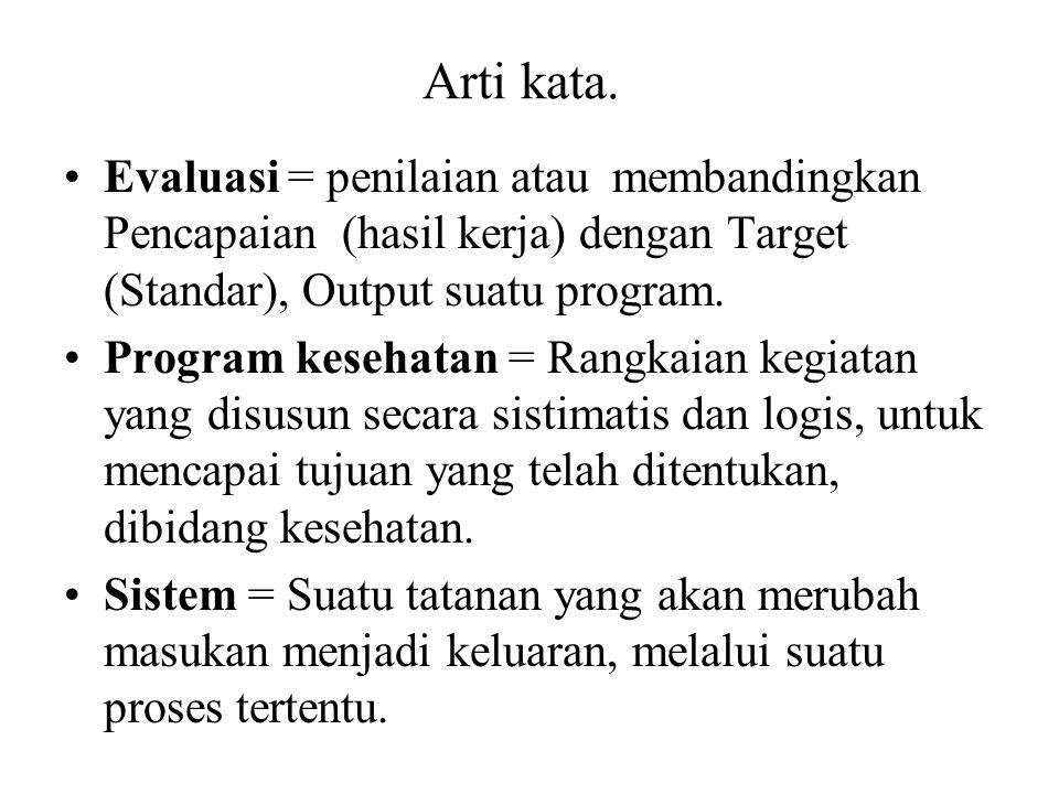 Arti kata. Evaluasi = penilaian atau membandingkan Pencapaian (hasil kerja) dengan Target (Standar), Output suatu program.
