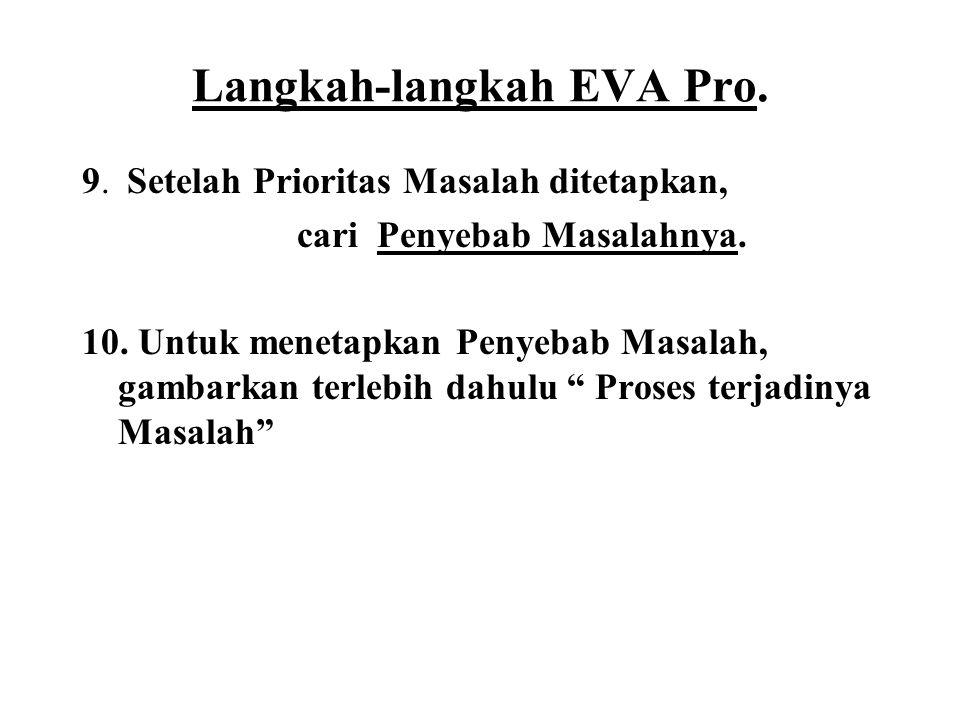 Langkah-langkah EVA Pro.