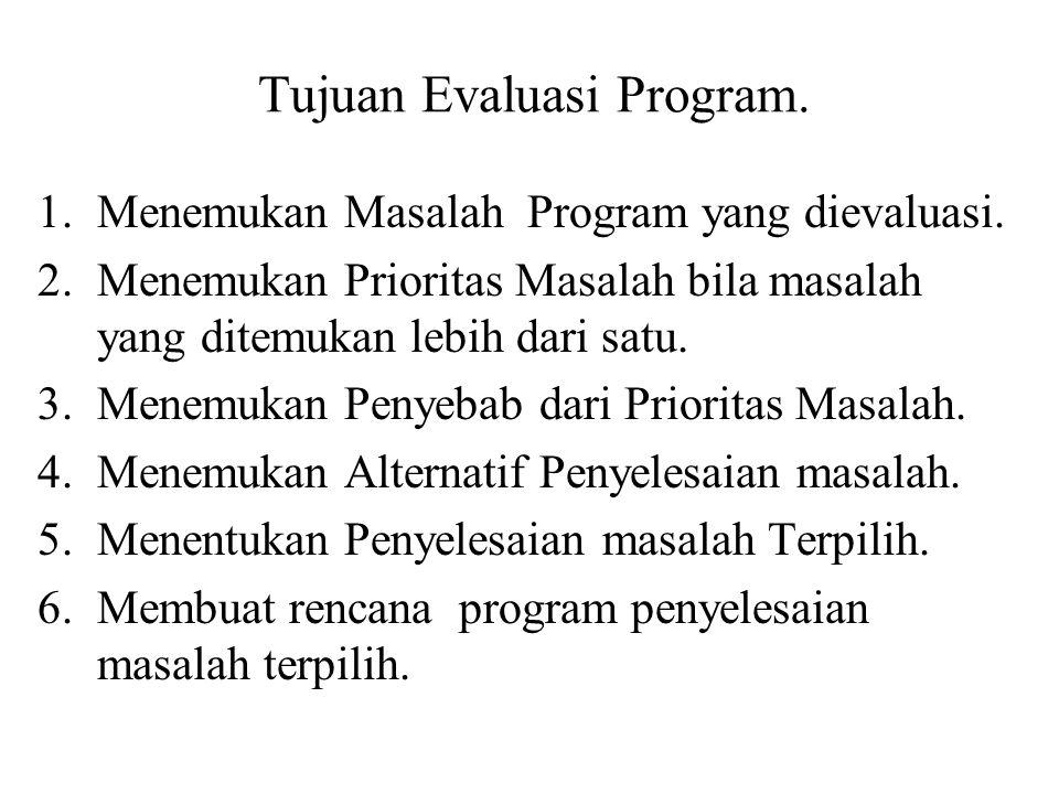 Tujuan Evaluasi Program.