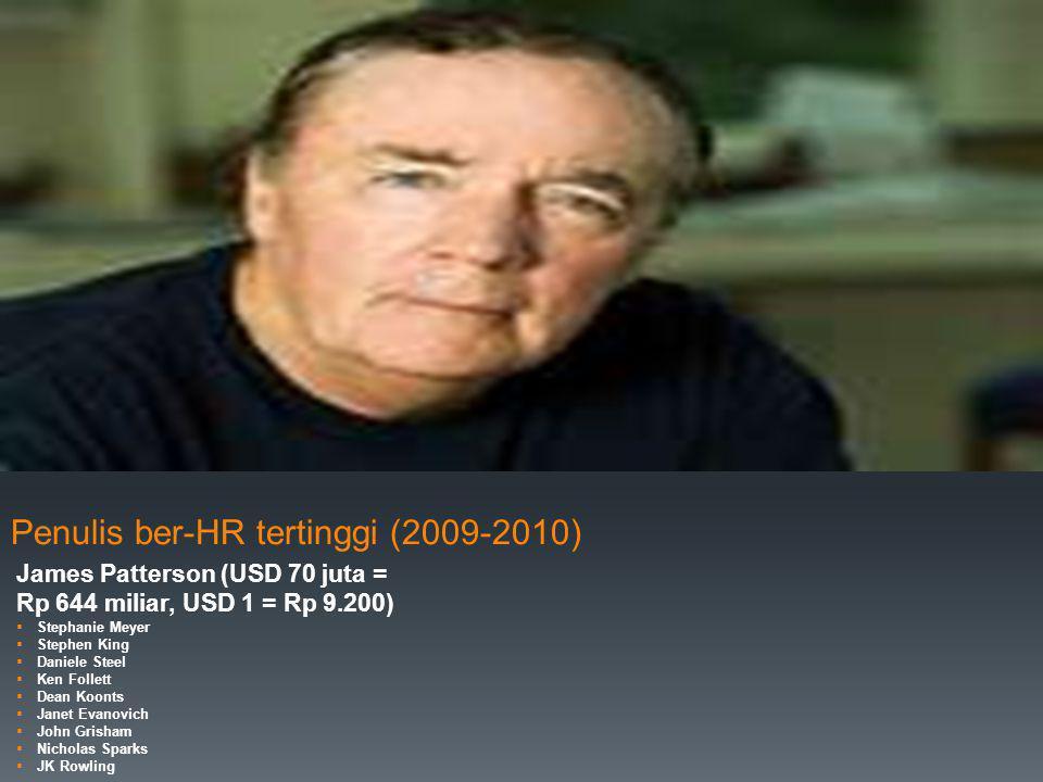 Penulis ber-HR tertinggi (2009-2010)