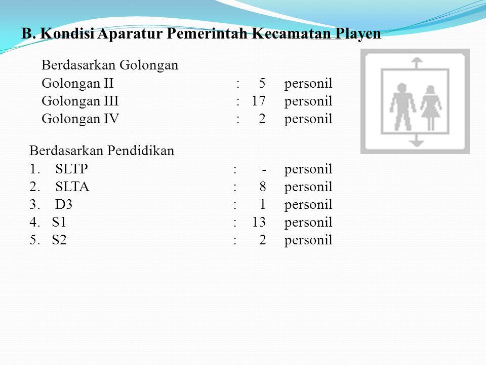 B. Kondisi Aparatur Pemerintah Kecamatan Playen