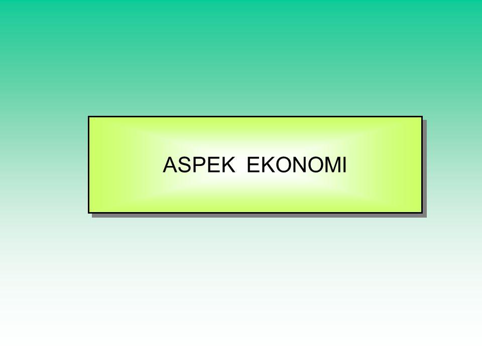 ASPEK EKONOMI