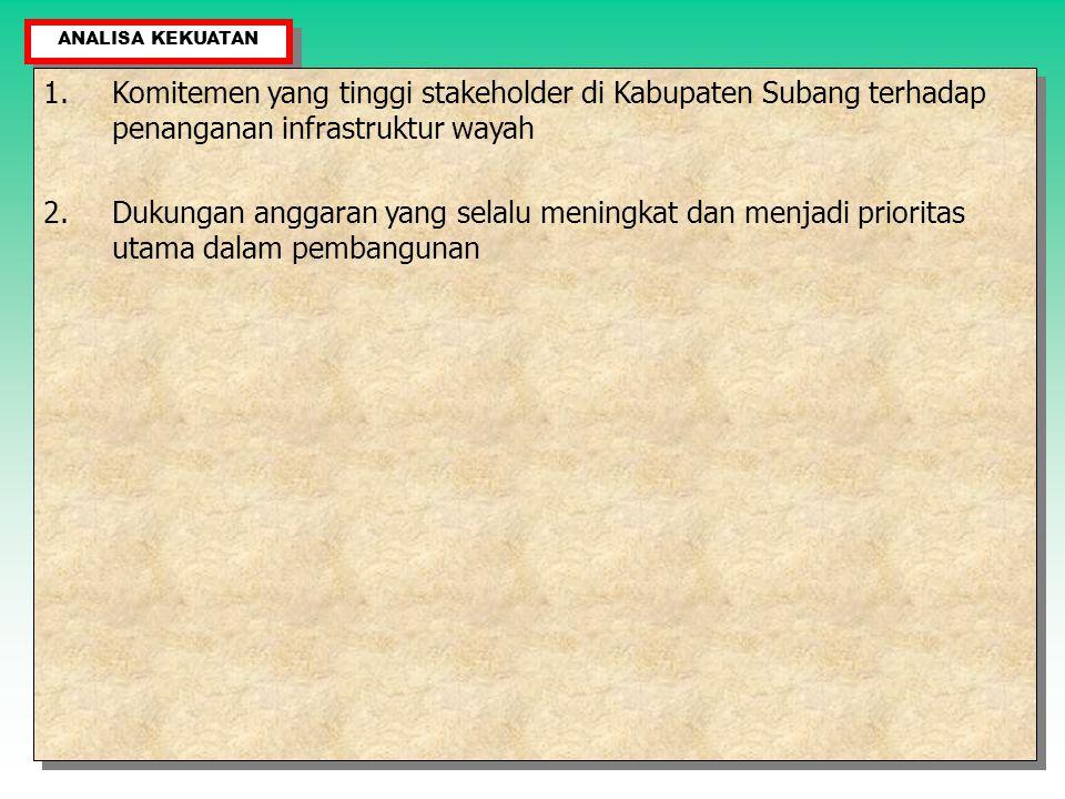 ANALISA KEKUATAN Komitemen yang tinggi stakeholder di Kabupaten Subang terhadap penanganan infrastruktur wayah.