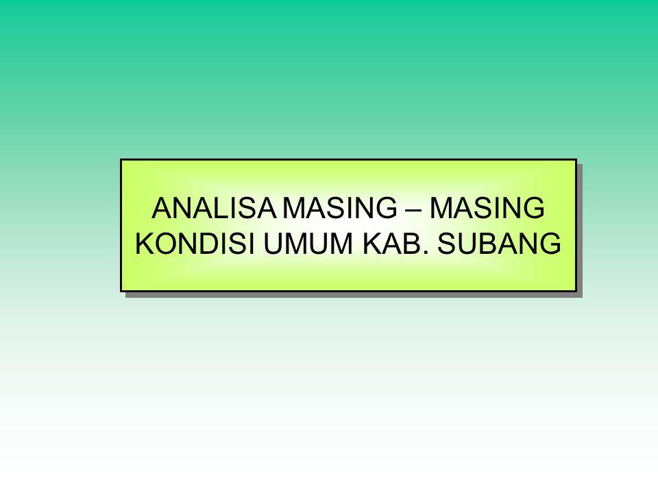 ANALISA MASING – MASING KONDISI UMUM KAB. SUBANG