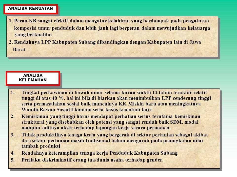 Rendahnya keterampilan tenaga kerja Penduduk Kabupaten Subang