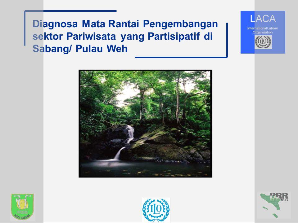 Diagnosa Mata Rantai Pengembangan sektor Pariwisata yang Partisipatif di Sabang/ Pulau Weh