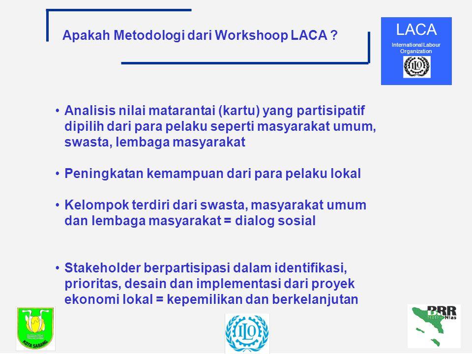 Apakah Metodologi dari Workshoop LACA