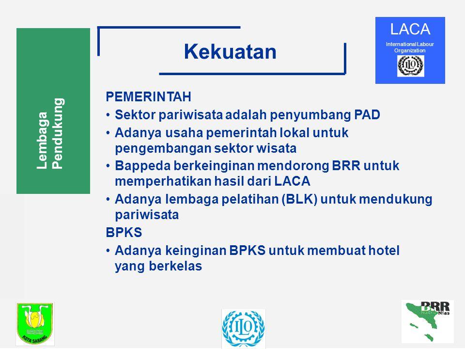 Lembaga Pendukung Kekuatan. PEMERINTAH. Sektor pariwisata adalah penyumbang PAD. Adanya usaha pemerintah lokal untuk pengembangan sektor wisata.