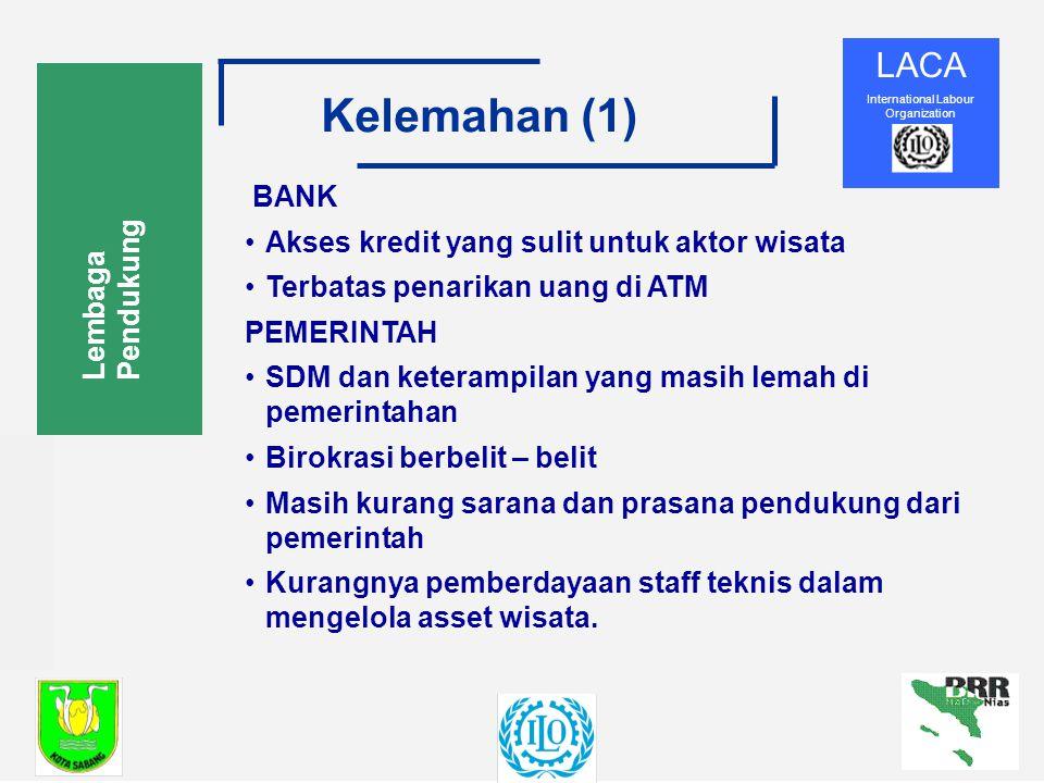 Kelemahan (1) BANK Akses kredit yang sulit untuk aktor wisata