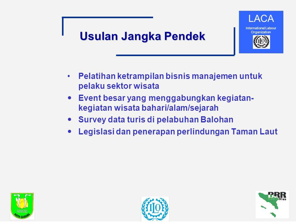 Usulan Jangka Pendek Pelatihan ketrampilan bisnis manajemen untuk pelaku sektor wisata.