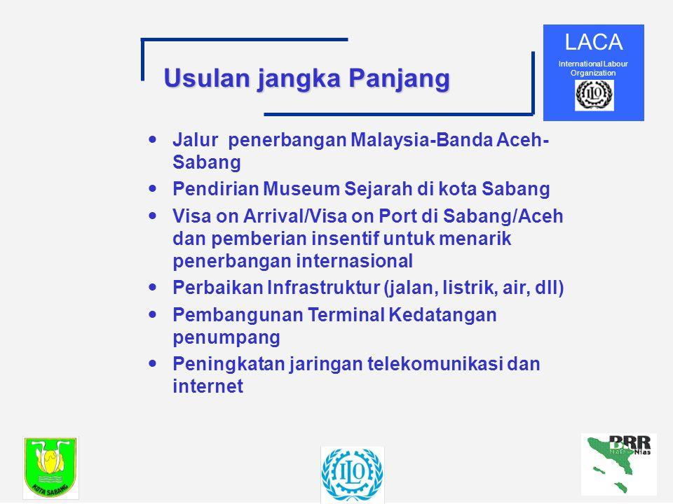 Usulan jangka Panjang Jalur penerbangan Malaysia-Banda Aceh- Sabang