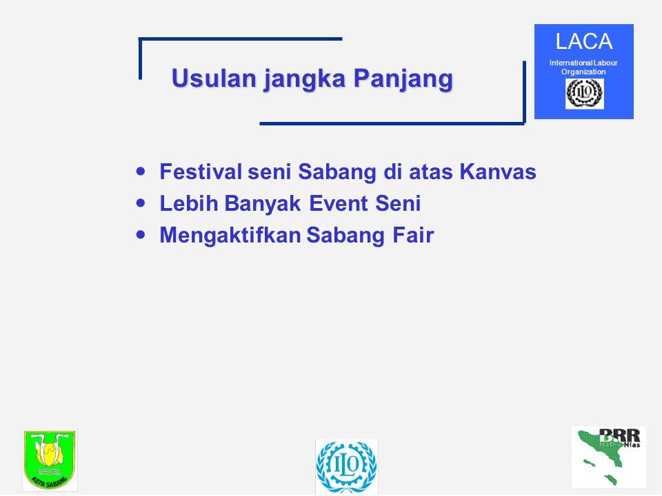 Usulan jangka Panjang Festival seni Sabang di atas Kanvas