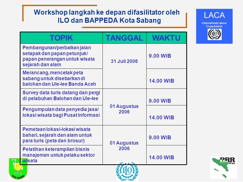 Workshop langkah ke depan difasilitator oleh ILO dan BAPPEDA Kota Sabang