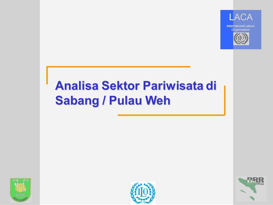 Analisa Sektor Pariwisata di Sabang / Pulau Weh