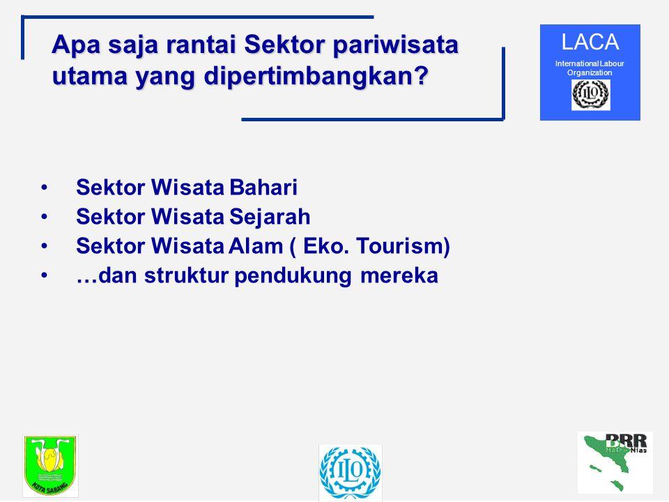 Apa saja rantai Sektor pariwisata utama yang dipertimbangkan