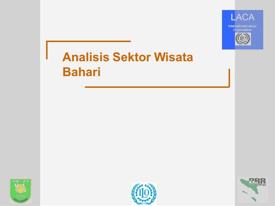 Analisis Sektor Wisata Bahari