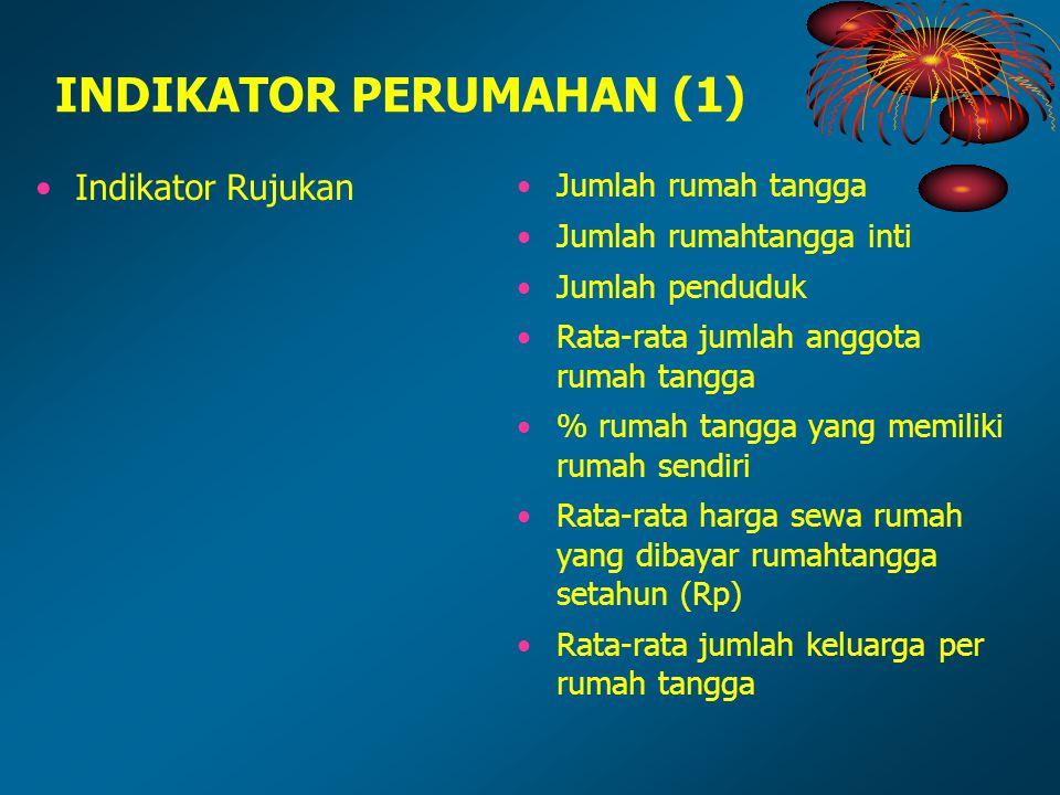 INDIKATOR PERUMAHAN (1)