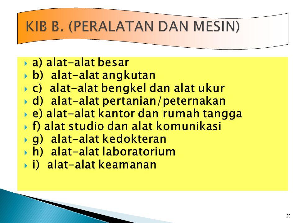 KIB B. (PERALATAN DAN MESIN)