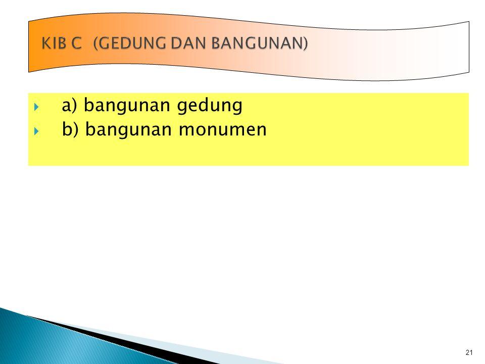 KIB C (GEDUNG DAN BANGUNAN)