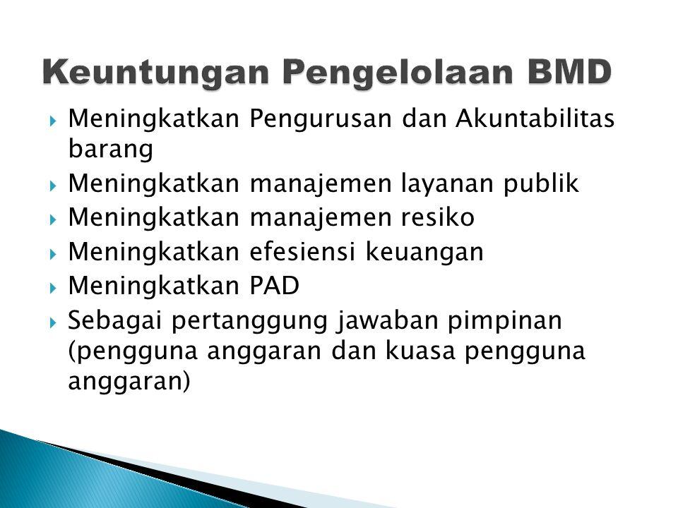 Keuntungan Pengelolaan BMD