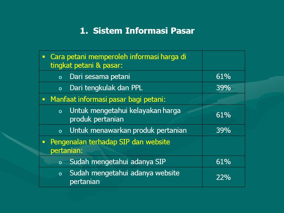 1. Sistem Informasi Pasar