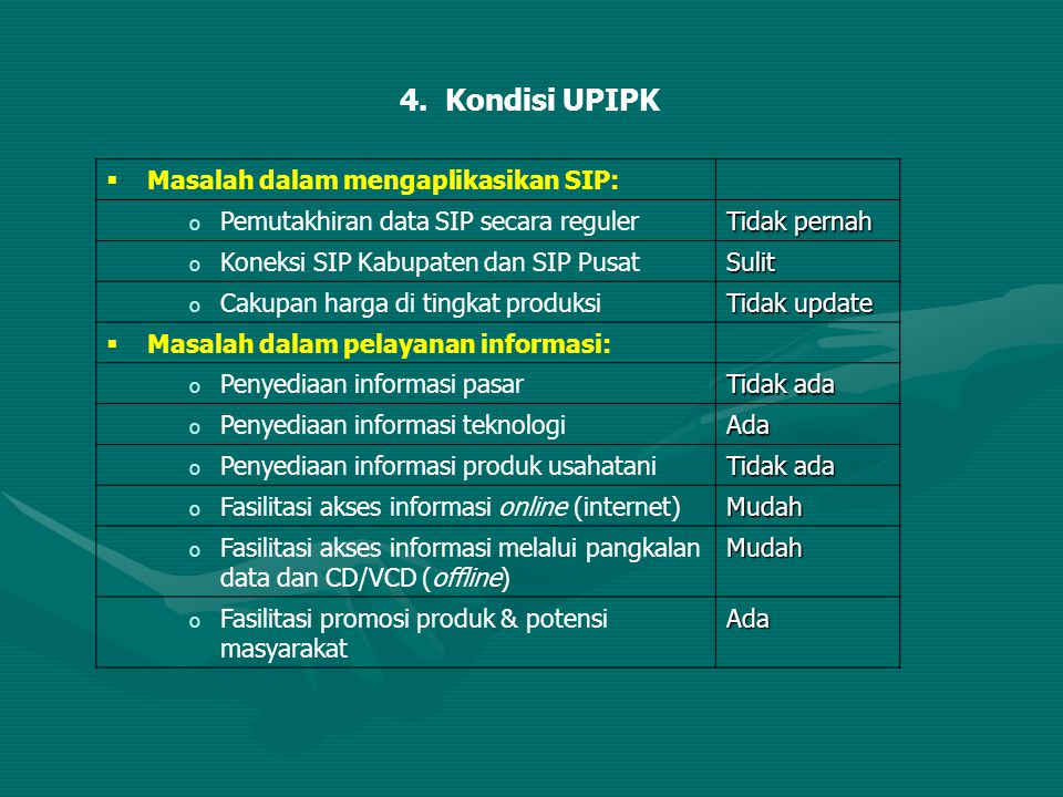 4. Kondisi UPIPK Masalah dalam mengaplikasikan SIP: