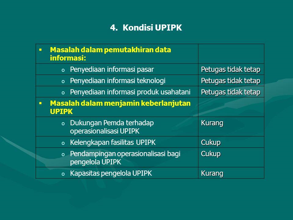 4. Kondisi UPIPK Masalah dalam pemutakhiran data informasi: