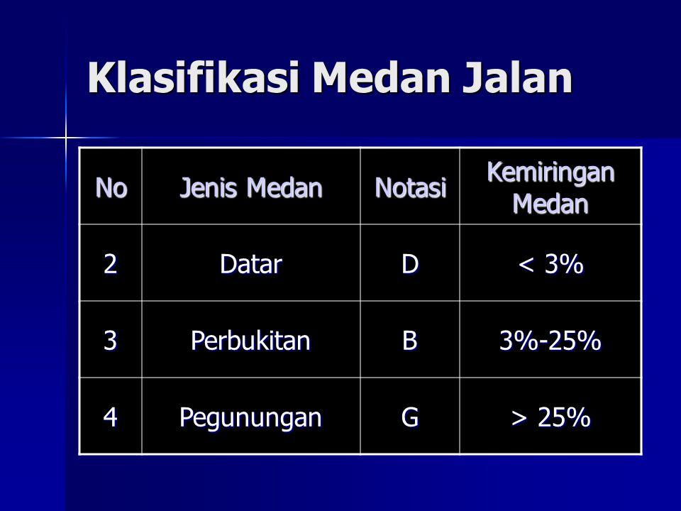 Klasifikasi Medan Jalan