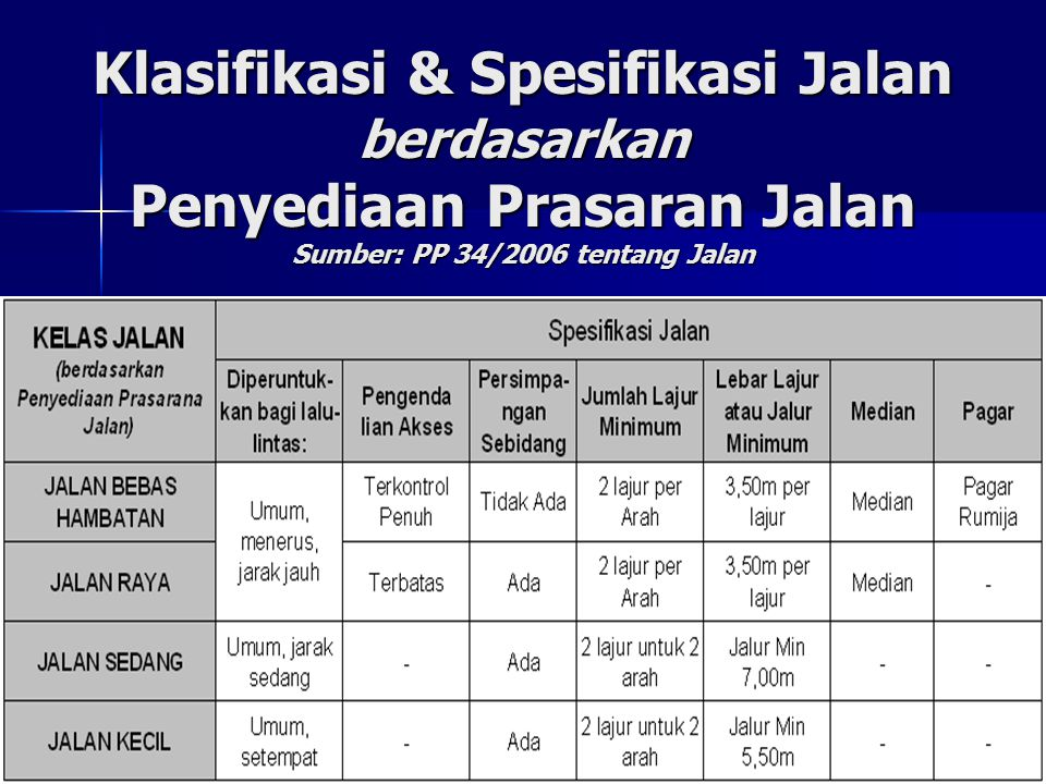Klasifikasi & Spesifikasi Jalan berdasarkan Penyediaan Prasaran Jalan Sumber: PP 34/2006 tentang Jalan