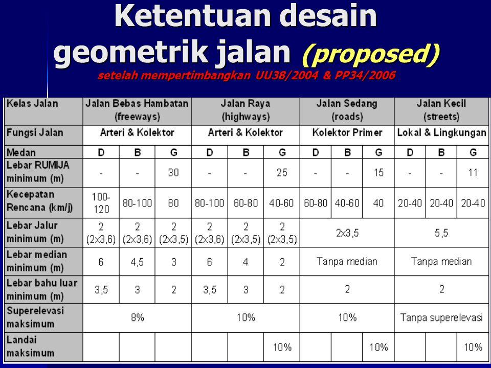 Ketentuan desain geometrik jalan (proposed) setelah mempertimbangkan UU38/2004 & PP34/2006
