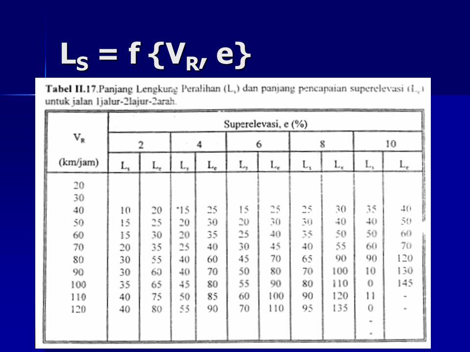 LS = f {VR, e}