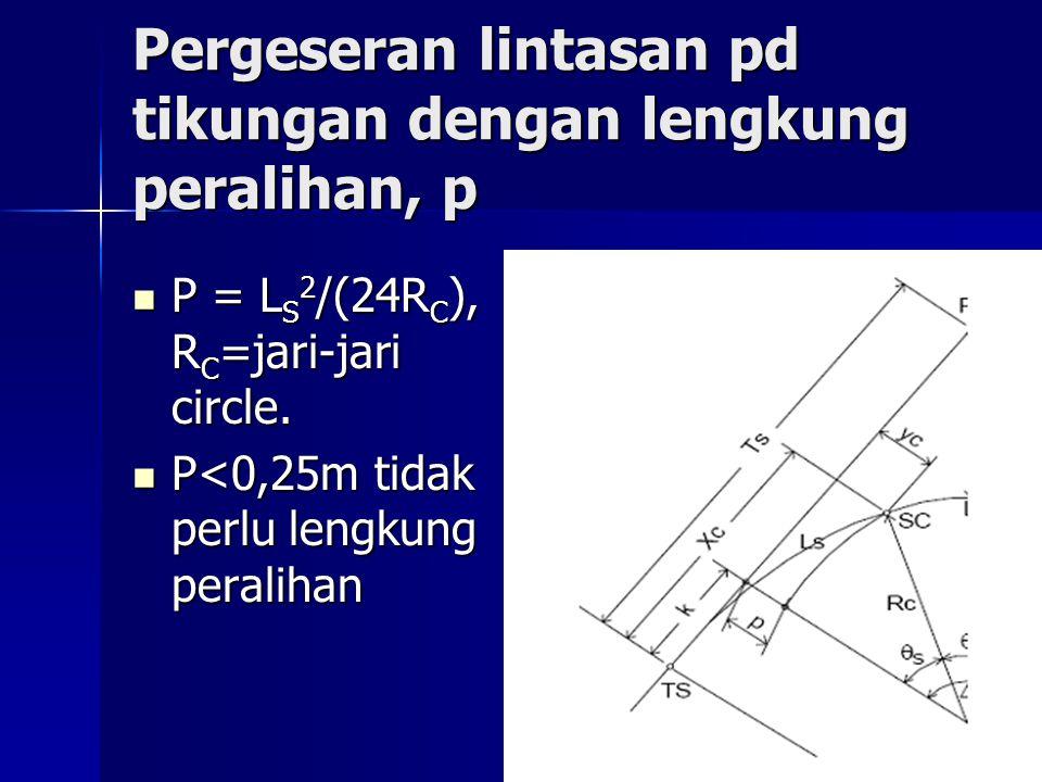 Pergeseran lintasan pd tikungan dengan lengkung peralihan, p