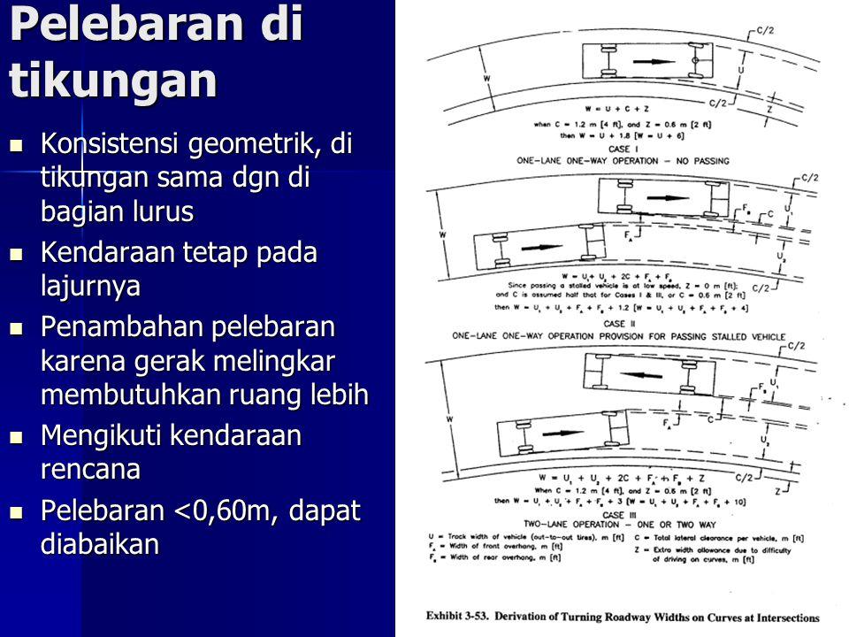 Pelebaran di tikungan Konsistensi geometrik, di tikungan sama dgn di bagian lurus. Kendaraan tetap pada lajurnya.