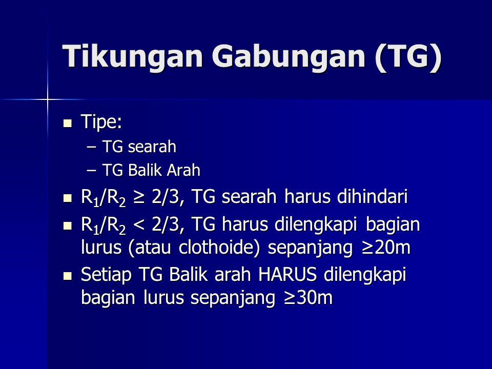 Tikungan Gabungan (TG)