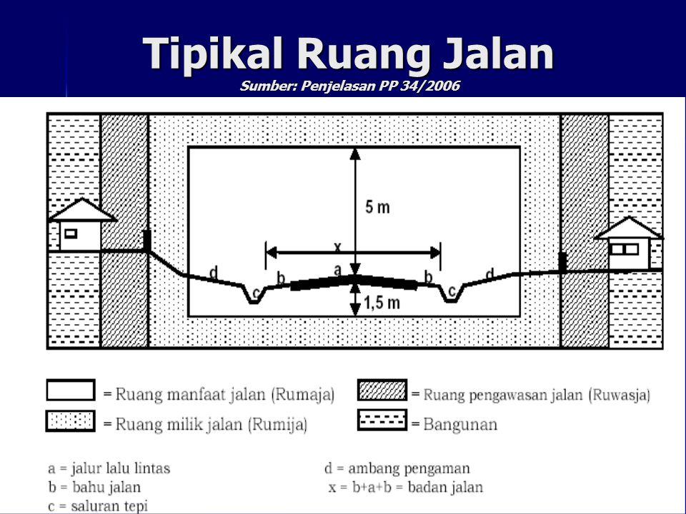 Tipikal Ruang Jalan Sumber: Penjelasan PP 34/2006