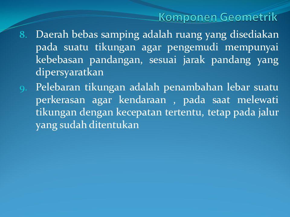 Komponen Geometrik