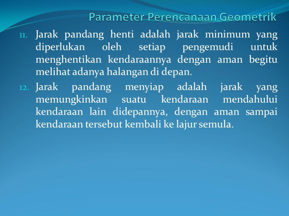 Parameter Perencanaan Geometrik