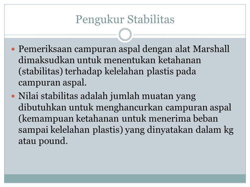 Pengukur Stabilitas