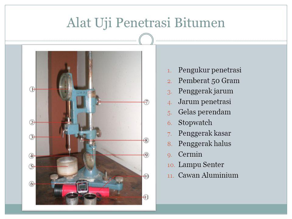 Alat Uji Penetrasi Bitumen