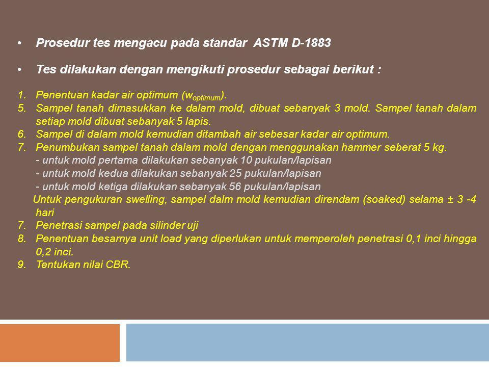Prosedur tes mengacu pada standar ASTM D-1883
