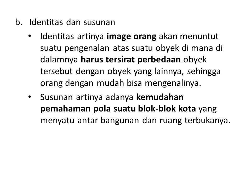Identitas dan susunan