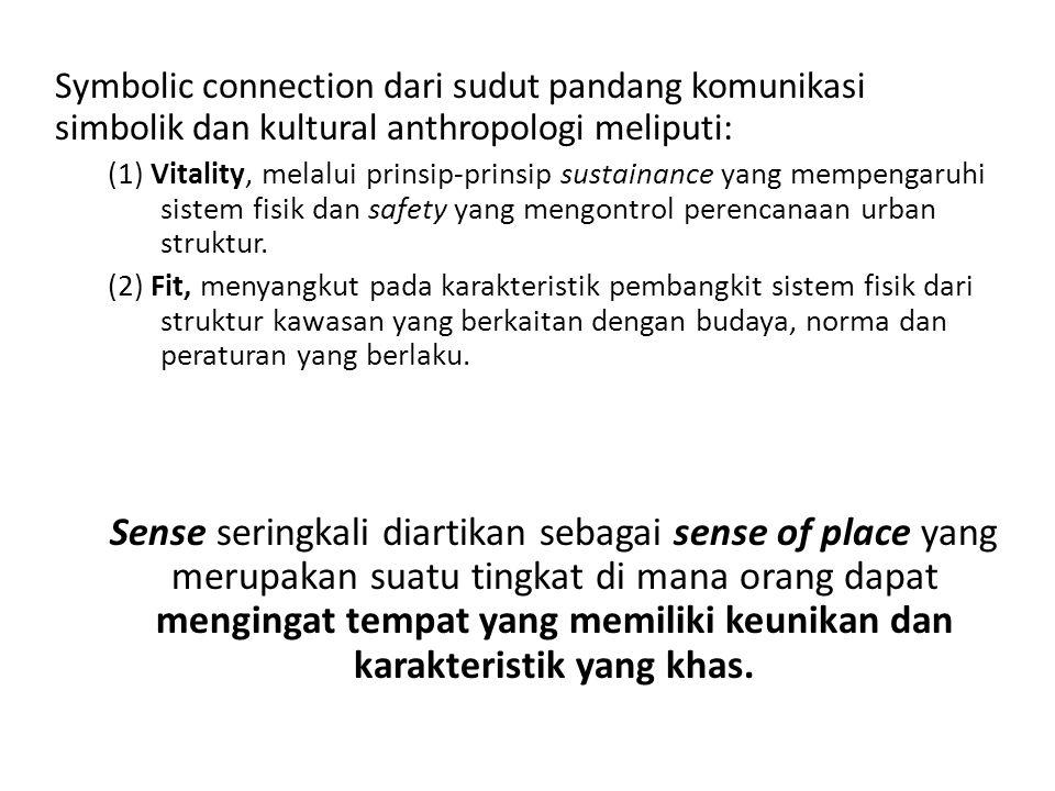 Symbolic connection dari sudut pandang komunikasi simbolik dan kultural anthropologi meliputi:
