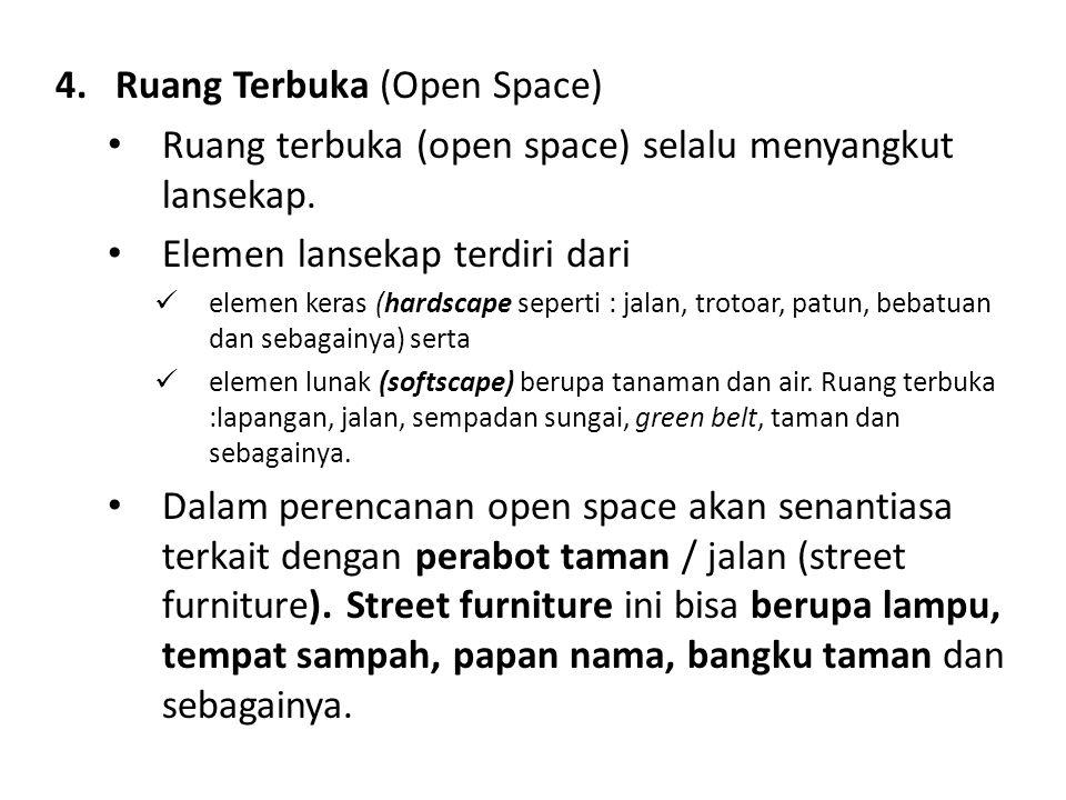 Ruang Terbuka (Open Space)