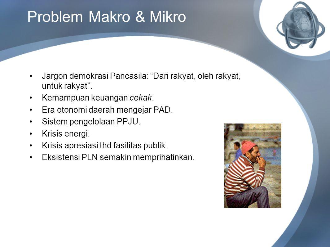 Problem Makro & Mikro Jargon demokrasi Pancasila: Dari rakyat, oleh rakyat, untuk rakyat . Kemampuan keuangan cekak.