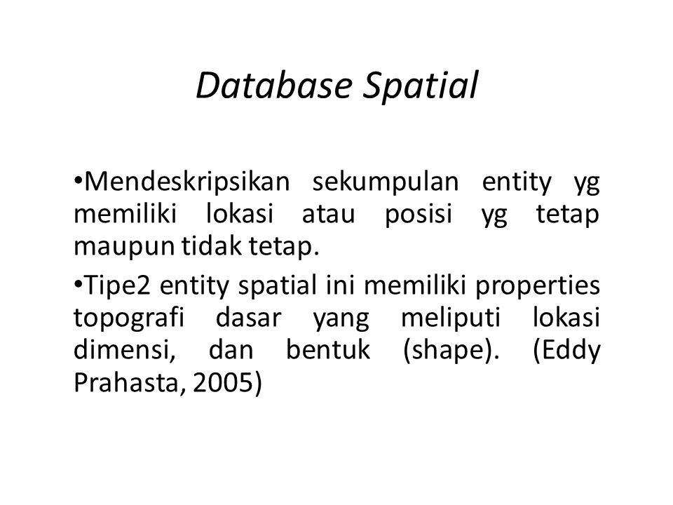 Database Spatial Mendeskripsikan sekumpulan entity yg memiliki lokasi atau posisi yg tetap maupun tidak tetap.