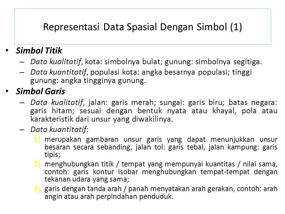 Representasi Data Spasial Dengan Simbol (1)