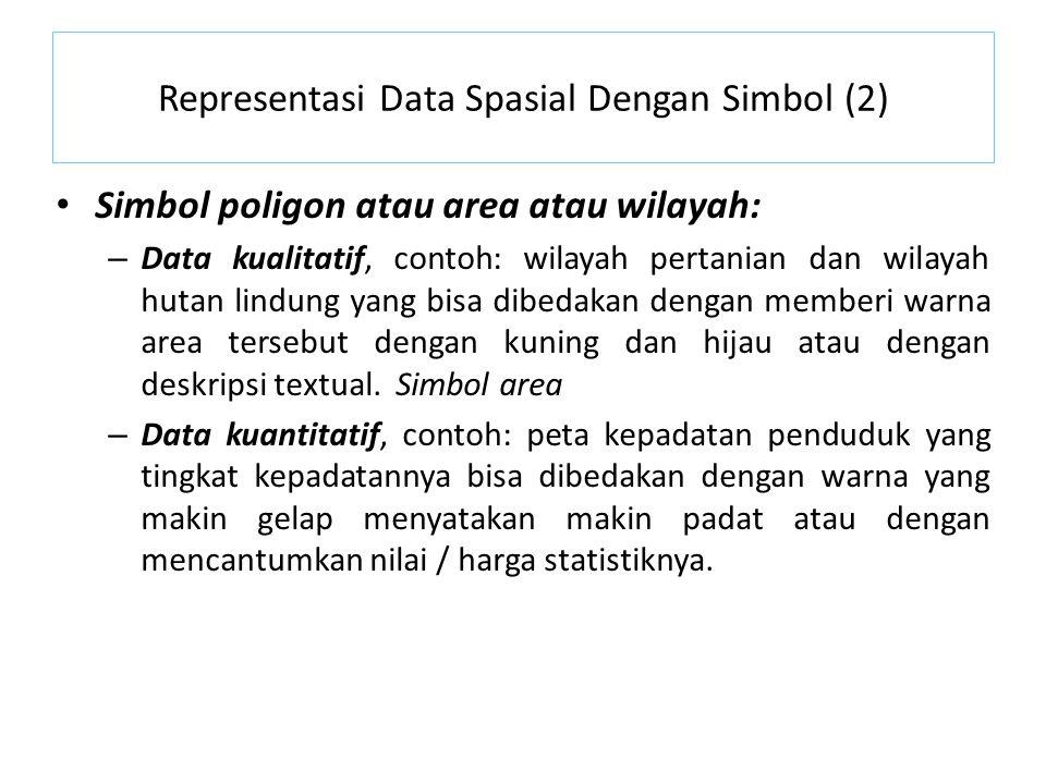Representasi Data Spasial Dengan Simbol (2)