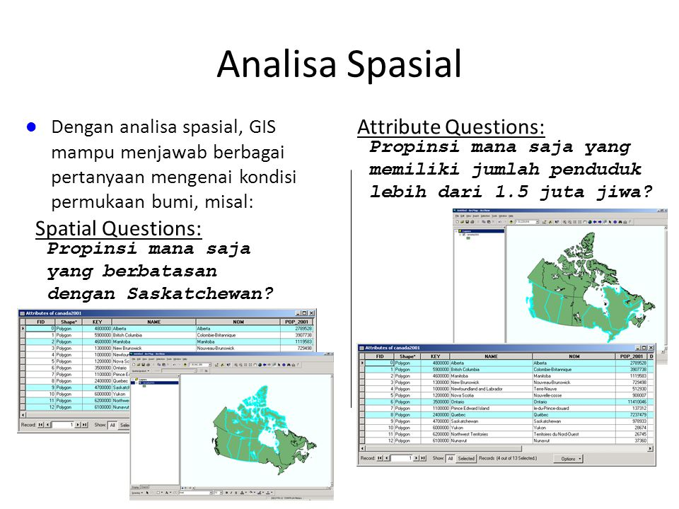 Analisa Spasial Attribute Questions: Spatial Questions: